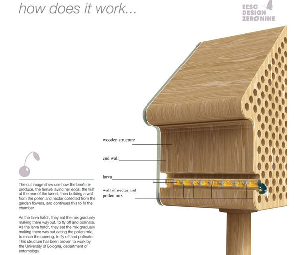 An A Rated Bee House Blomming Blog About Design Smart