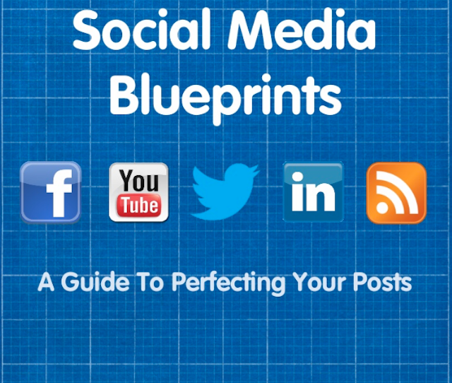 the perfect facebook post-how to post on facebook-best posts-increase engagement