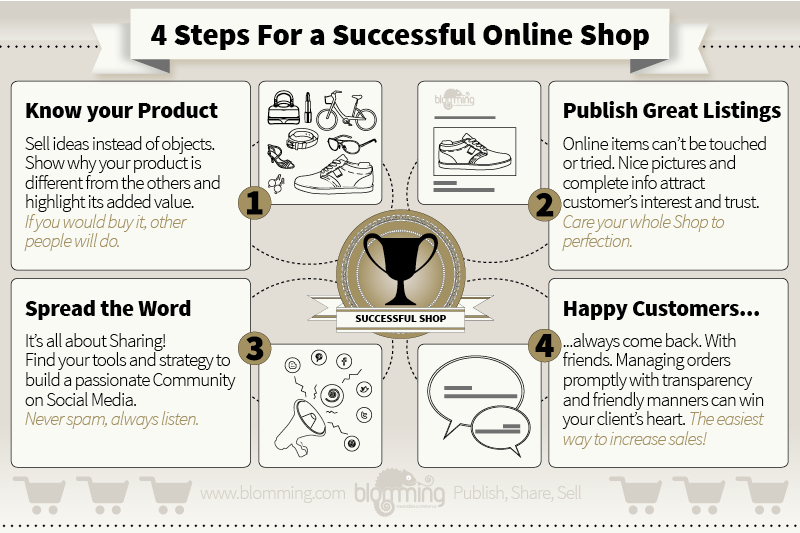 4 Tips for your Shop