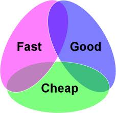 fast good cheap